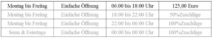 Schluesseldienst-Duisburg.com für Autoöffnung
